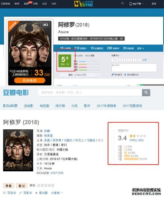 《阿修罗》上映评分堪忧竟质疑电影网站
